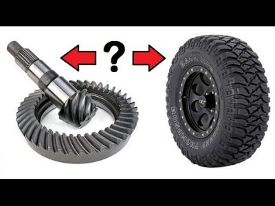 Which gears to use for you Tyre size?
